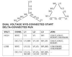12 lead 480v motor diagram advance wiring diagram wiring diagram 12 lead motor wiring diagram id 12 lead 480v motor diagram