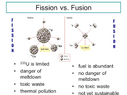 fission and fusion worksheet worksheets for school leafsea