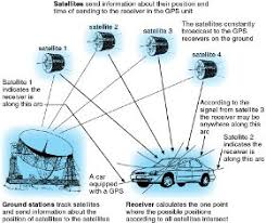 satellite gps wiring diagram satellite automotive wiring diagrams description reducedgps 01 satellite gps wiring diagram