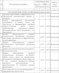 Календарный план календарный план образец