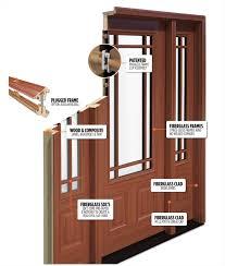 fiberglass doors toronto delco