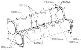 Hvac Systems Diagrams