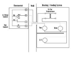 1998 k1500 wiring diagram trailer 95 chevy sel wiringdiagram