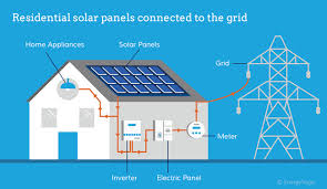 how do solar panels generate electricity? energysage Solar Panel Setup Diagram solar panel diagram how solar panels connect to the grid solar panel setup diagram pdf