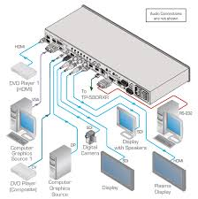 kramer vp 774amp 9 input hdmi and hdbaset proscale presentation sample wiring diagram for kramer vp 774amp