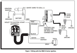 screamin eagle ignition module wiring diagram inside fxr el bruto fzr wiring diagram screamin eagle ignition module wiring diagram inside fxr el bruto page 5 harley davidson forums on tricksabout net illustrations