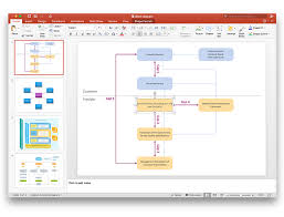 Ms Powerpoint Examples How To Add A Block Diagram To A Powerpoint Presentation