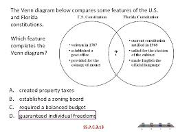 Federalists And Anti Federalists Venn Diagram Civics Eoc All 35 Of The Questions On