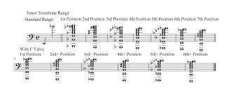 Tenor Trombone Bandestration