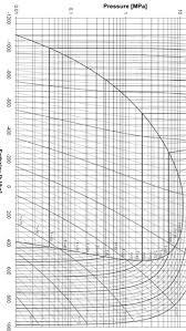 4 Describe How An Ammonia Absorption Refrigerati Chegg Com