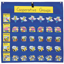 Classroom Management Chart Ideas Group Reward Chart Ideas Www Bedowntowndaytona Com