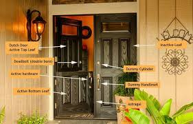 Glossary of Entry Door Terms Todays Entry Doors