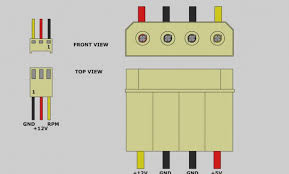 complete powercon wiring diagram exelent powercon wiring diagram expert molex wire diagram wonderful of 4 pin molex wiring diagram how do i control fan speed
