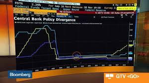 Kse100 Quote Karachi Stock Exchange Kse100 Index