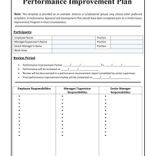 Sample Employee Development Plan Template 23 Personal Improvement ...