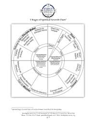 My3 Discipleship Training Guide