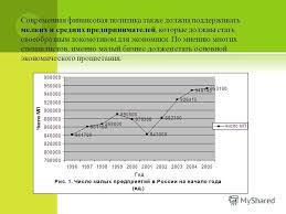 Презентация на тему Выполнила Квасова Ирина Студентка группы  8 Современная финансовая политика
