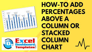 Putting Counts And Percentages On A Bar Chart In Excel How To Add Percentages Above A Column Or Stacked Column Chart In Excel