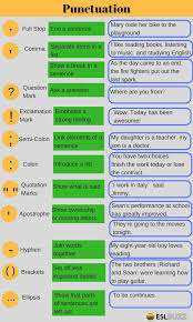 English Punctuation Rules And Examples English Grammar