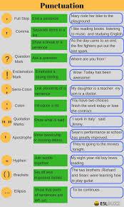 Grammar Punctuation English Puncation Magdalene Project Org