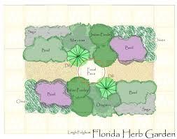 Small Picture Best 25 Herbal Garden Design Bedroom The Happy Herb Gardener