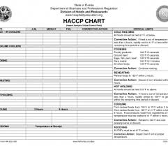 Haccp Plan Template Haccp Flow Chart For Cheese Pdf The Design Of Plan Potato Chips