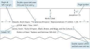 write your essay destress evenementiel agence destress sample sample mla research paper levi