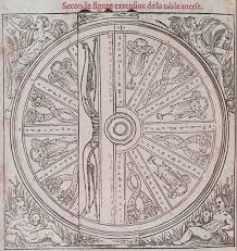 Alchemy Chart Alchemy Chart Magick Art Occult