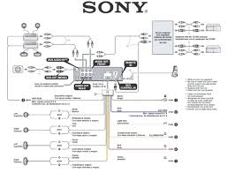 sony xplod speaker wiring harness dodge modern design of wiring sony car stereo wiring harness cdx gt620 simple wiring diagrams rh 42 studio011 de sony car radio wiring sony xplod 52wx4 wiring harness diagram