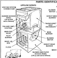 furnace motor replacement. Unique Replacement Furnace Fan Motor Replacement Cost How To Replace  Blower Your Furnaces Throughout Furnace Motor Replacement