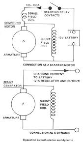 wiring diagram for club car starter generator the wiring diagram starter generator wiring diagram starter generator wiring wiring diagram