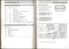 2005 ford focus se fuse diagram zx5 box zx4 zxw relay luxury wiring 2005 Ford F-150 Fuses Panel Diagrams at 2005 Ford Focus Zx5 Fuse Box Diagram