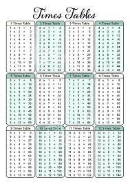 Tables Chart Bonjourworld Co
