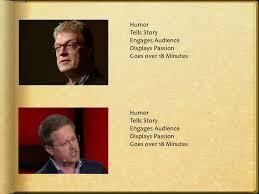 TED Presentation by Adam Kukene