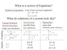 linear equations with infinite solutions math