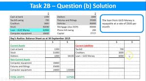 Detailed Classified Balance Sheet Prepare A Classified Balance Sheet Task 2b Qc Solution