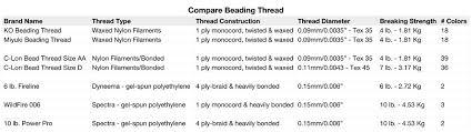 Nymo Nylon Bead Thread Variety Pack Systematic Nymo Nylon