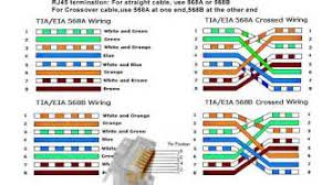 similiar rj45 cable connection diagram keywords rj45 wiring diagram and rj45 pin counting
