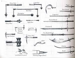 Download Drawing Pathfinder Weapon Drawing Images