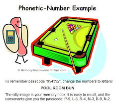This is an online quiz called the phonetic alphabet. Remembering Numbers The Phonetic Number System To Memorize Numbers
