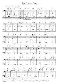 F Tuba Finger Chart 64 Problem Solving F French Horn Fingering Chart