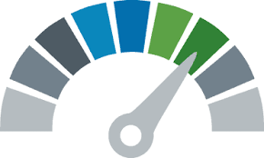 Application Performance Management Ensuring Good Application Performance Teneo