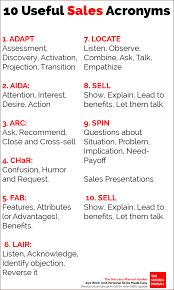 Sales Skills 10 Useful Sales Acronyms The Success Manual