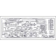 ford ford 1957 ford thunderbird wiring diagram, large 34 x 14 1996 ford thunderbird wiring diagram at Ford Thunderbird Wiring Diagram