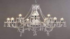 global chandeliers market 2018 industry ysis market share trends business strategy and outlook to 2023