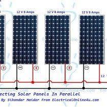 solar power system wiring diagram electrical engineering blog solar panel wiring diagram for home the complete method of connecting solar panels in series with wiring diagram