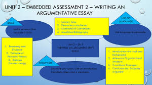 organizational structure essay sample report on organizational behavior by expert writers of instan common application essay help requirements