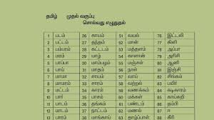 tamil words cl grade 1 2 3 4 5 read and write tamil words list meaning alphabets a to z