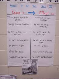 Cause And Effect Chart Interesting Way To Teach