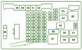 fuse box car wiring diagram page 195 2007 gmc savana 1 5ls main fuse box diagram